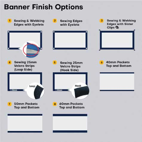 Finish Option
